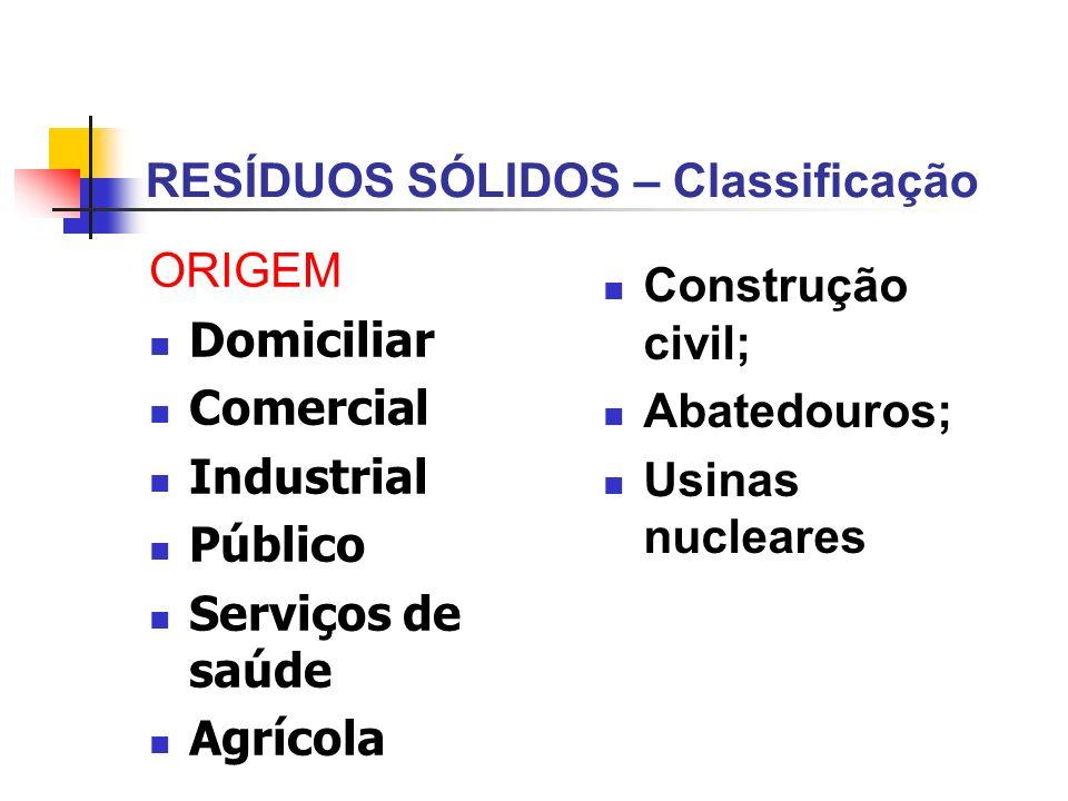 RESÍDUOS SÓLIDOS – Classificação ORIGEM Domiciliar Comercial Industrial Público Serviços de saúde Agrícola Construção civil; Abatedouros; Usinas nucle