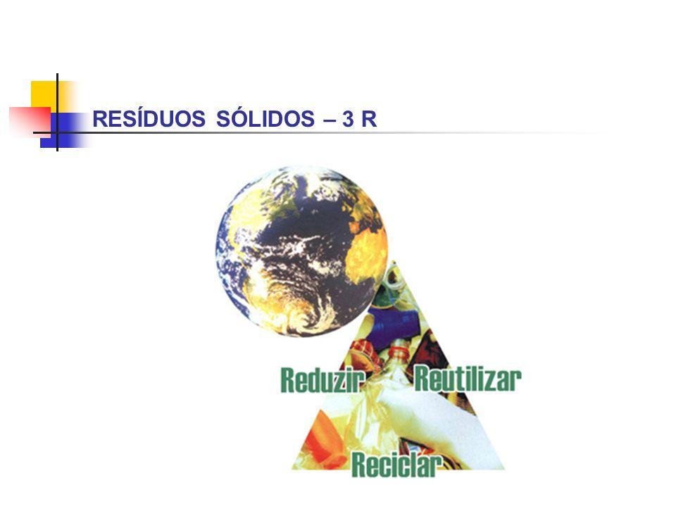 RESÍDUOS SÓLIDOS – 3 R