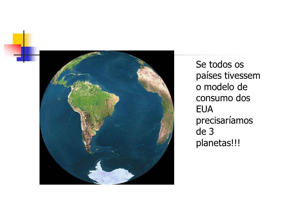 Se todos os países tivessem o modelo de consumo dos EUA precisaríamos de 3 planetas!!!