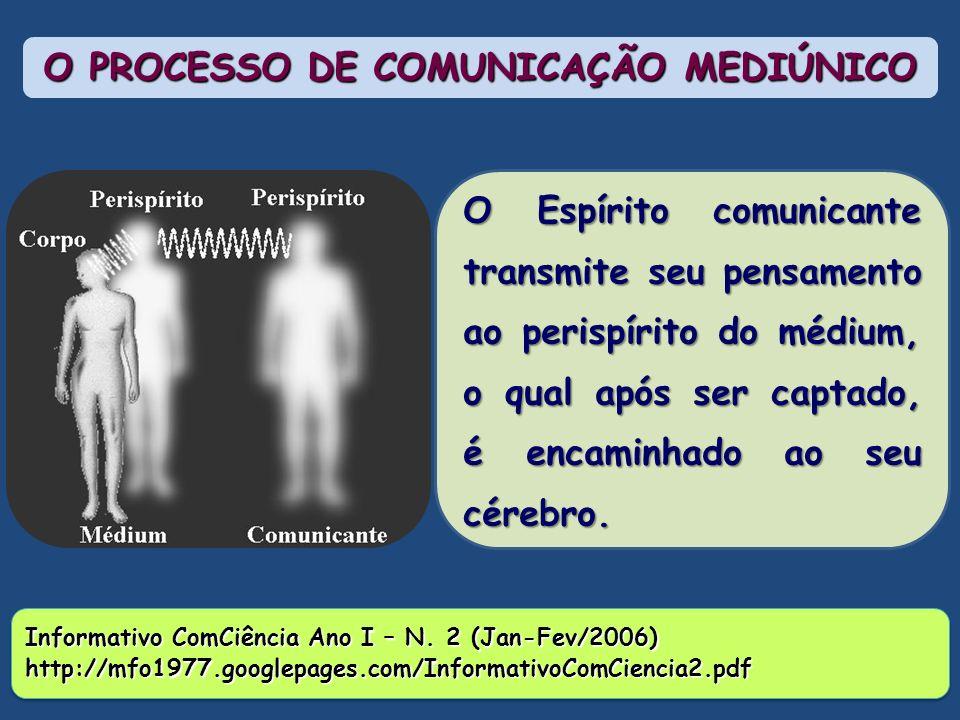 O perispírito do médium se expande O perispírito do Espírito comunicante também se expande MECANISMOS DA MEDIUNIDADE O Espírito transmite sua vontade