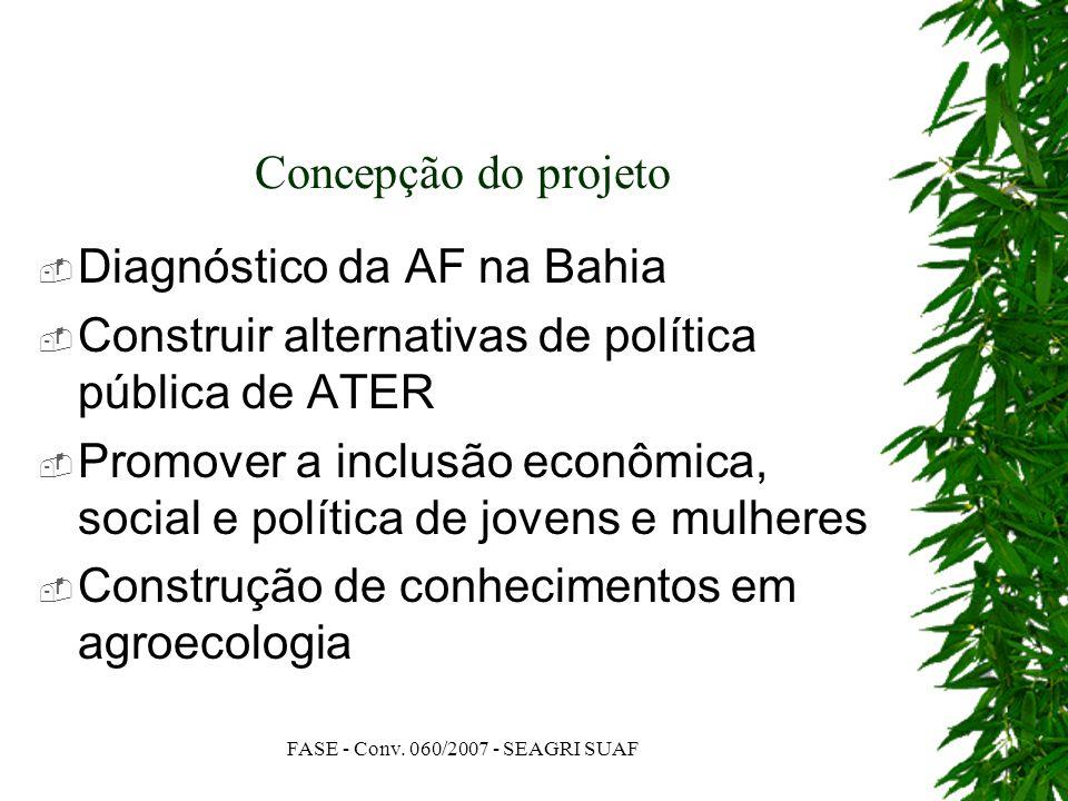 FASE - Conv. 060/2007 - SEAGRI SUAF Concepção do projeto Diagnóstico da AF na Bahia Construir alternativas de política pública de ATER Promover a incl