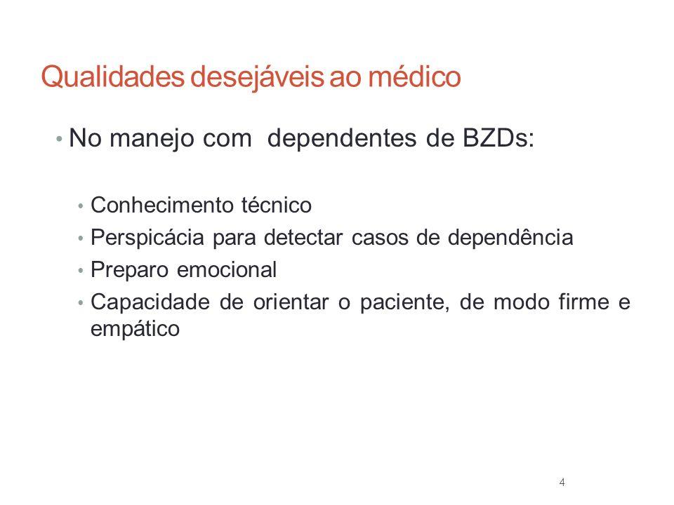 13-33 Stahl S M, Essential Psychopharmacology (2000) Receptor GABA na Retirada de BZD