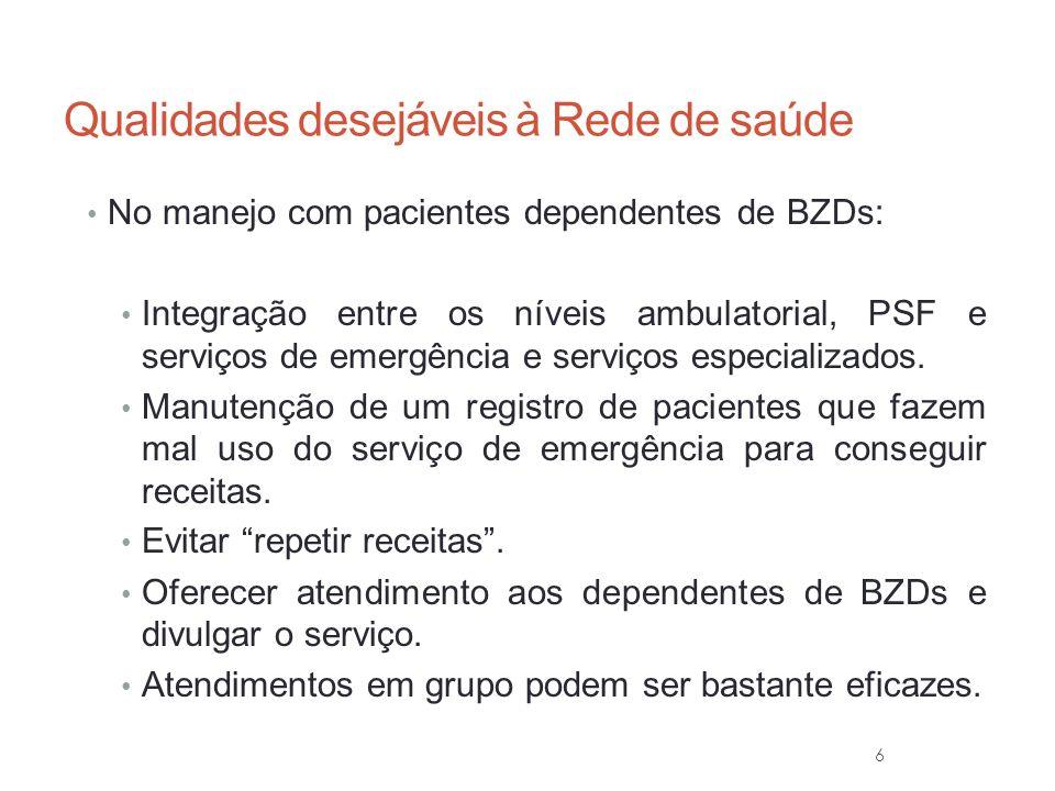 7 Níveis de intervenção Aconselhamento simples: É possível e desejável parar os BZDs.