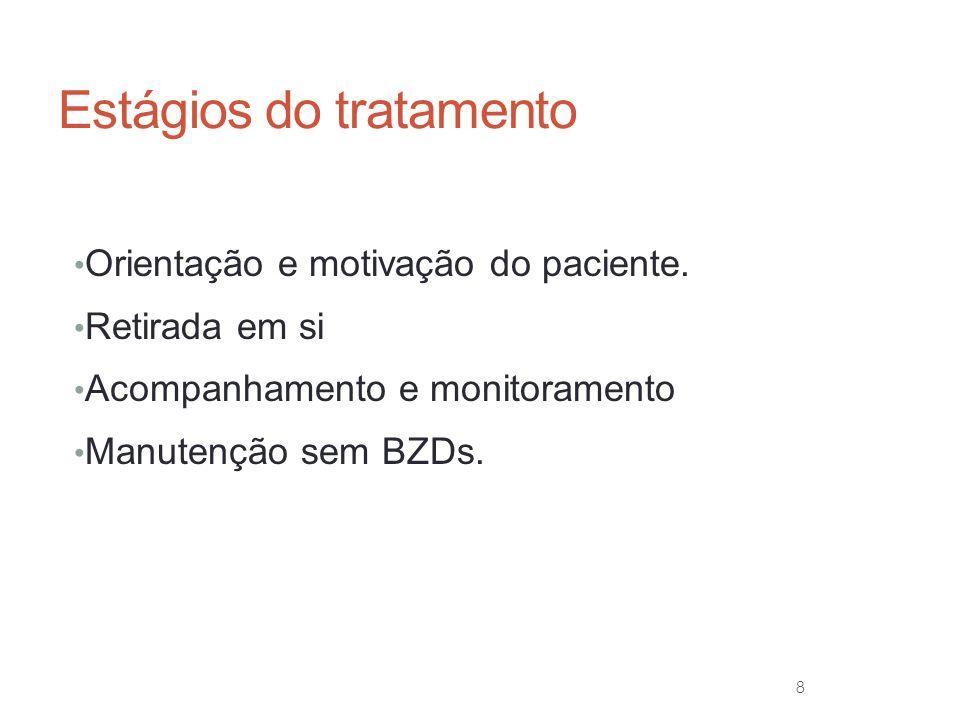19 Tratamento da Dependência Alternativa 2: Redução gradual com adição de Hidroxizina 50mg.