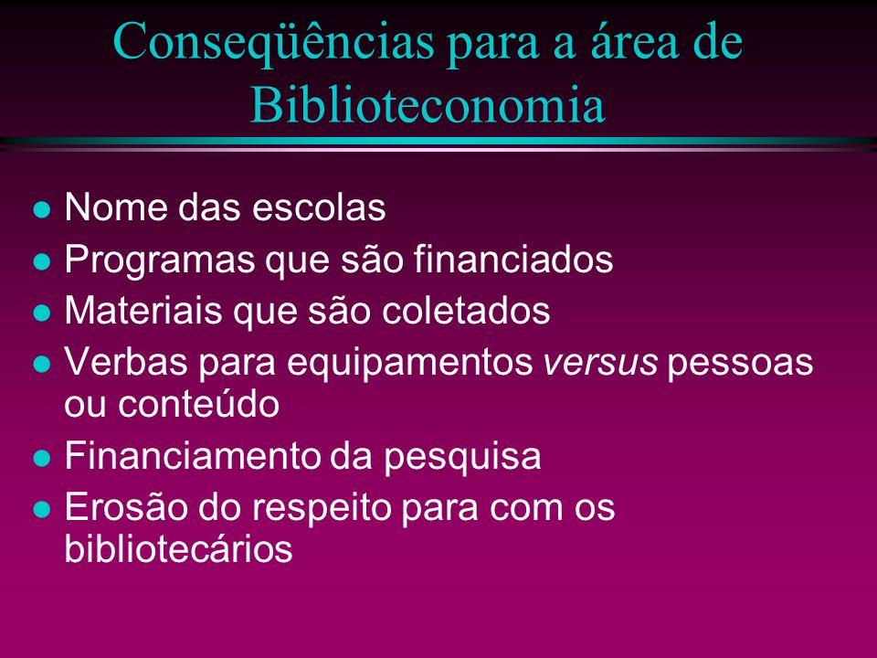Conseqüências para a área de Biblioteconomia Nome das escolas Programas que são financiados Materiais que são coletados Verbas para equipamentos versus pessoas ou conteúdo Financiamento da pesquisa Erosão do respeito para com os bibliotecários