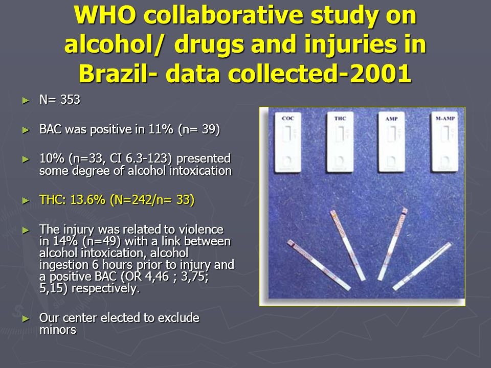 WHO collaborative study on alcohol/ drugs and injuries in Brazil- data collected-2001 N= 353 N= 353 BAC was positive in 11% (n= 39) BAC was positive i