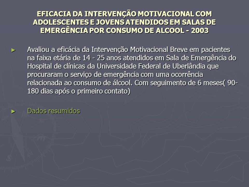 EFICACIA DA INTERVENÇÃO MOTIVACIONAL COM ADOLESCENTES E JOVENS ATENDIDOS EM SALAS DE EMERGÊNCIA POR CONSUMO DE ALCOOL - 2003 Avaliou a eficácia da Int