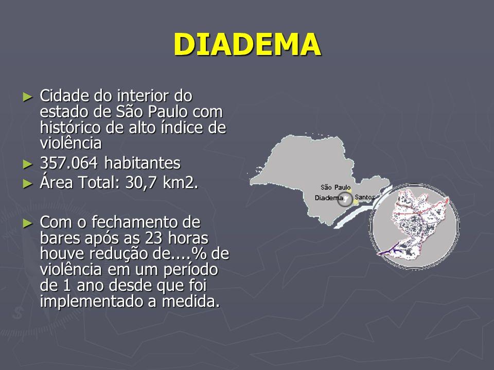 DIADEMA Cidade do interior do estado de São Paulo com histórico de alto índice de violência Cidade do interior do estado de São Paulo com histórico de