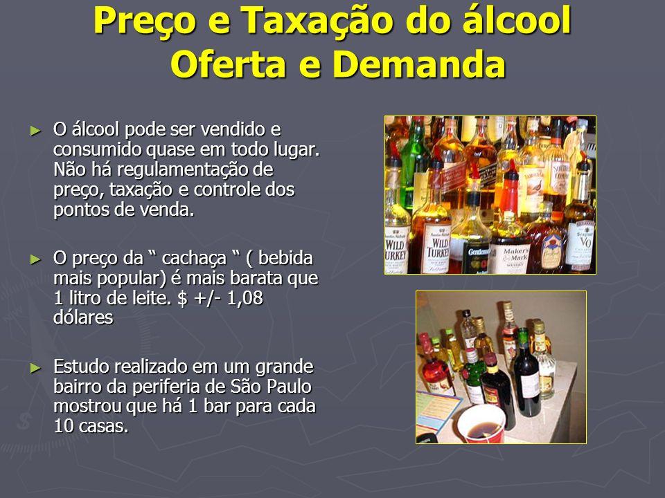 Preço e Taxação do álcool Oferta e Demanda O álcool pode ser vendido e consumido quase em todo lugar. Não há regulamentação de preço, taxação e contro