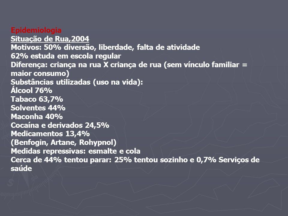 Epidemiologia Situação de Rua,2004 Motivos: 50% diversão, liberdade, falta de atividade 62% estuda em escola regular Diferença: criança na rua X crian