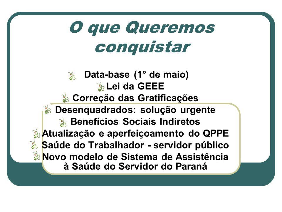 O que Queremos conquistar Data-base (1° de maio) Lei da GEEE Correção das Gratificações Desenquadrados: solução urgente Benefícios Sociais Indiretos Atualização e aperfeiçoamento do QPPE Saúde do Trabalhador - servidor público Novo modelo de Sistema de Assistência à Saúde do Servidor do Paraná