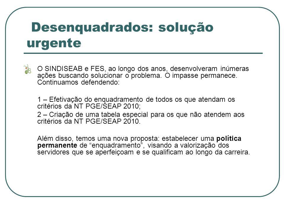 Desenquadrados: solução urgente O SINDISEAB e FES, ao longo dos anos, desenvolveram inúmeras ações buscando solucionar o problema.