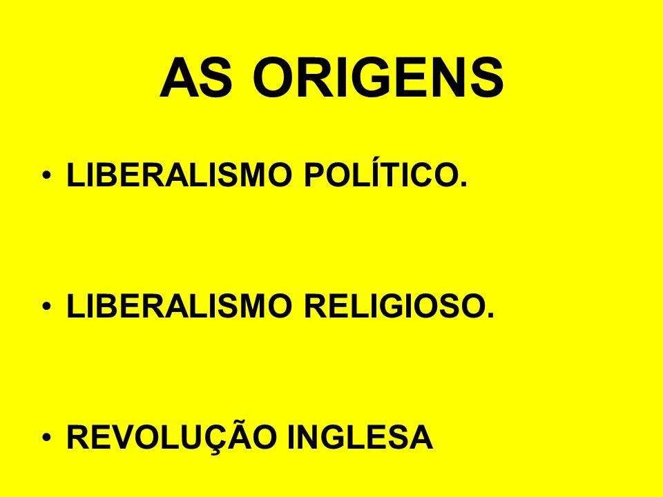 AS ORIGENS LIBERALISMO POLÍTICO. LIBERALISMO RELIGIOSO. REVOLUÇÃO INGLESA