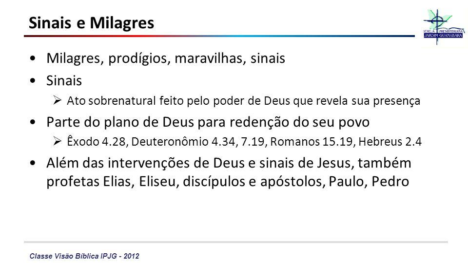 Classe Visão Bíblica IPJG - 2012 Sinais e Milagres Milagres, prodígios, maravilhas, sinais Sinais Ato sobrenatural feito pelo poder de Deus que revela