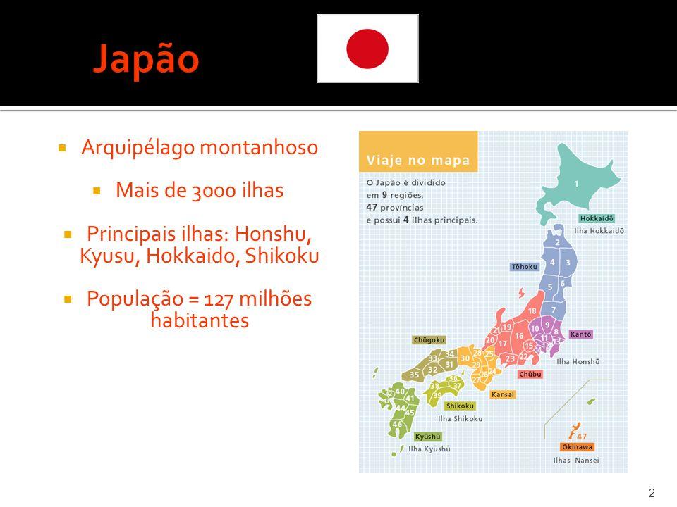 Arquipélago montanhoso Mais de 3000 ilhas Principais ilhas: Honshu, Kyusu, Hokkaido, Shikoku População = 127 milhões habitantes 2