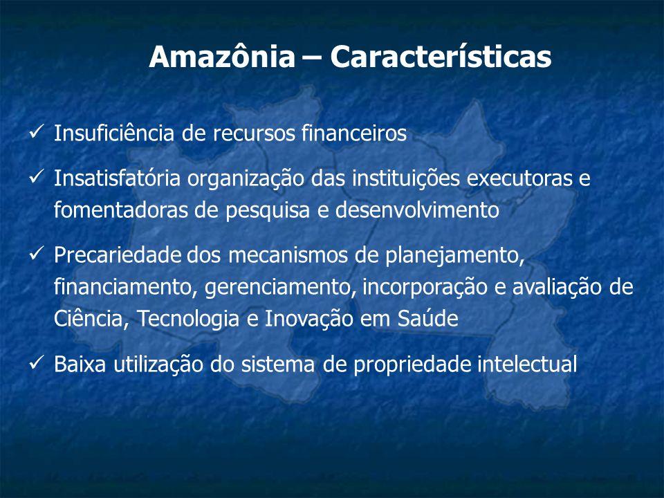 Amazônia – Características Insuficiência de recursos financeiros Insatisfatória organização das instituições executoras e fomentadoras de pesquisa e d