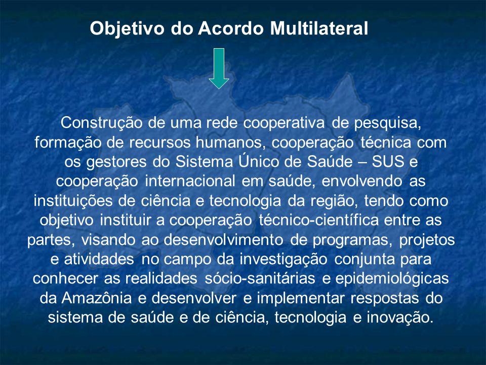 Objetivo do Acordo Multilateral Construção de uma rede cooperativa de pesquisa, formação de recursos humanos, cooperação técnica com os gestores do Si