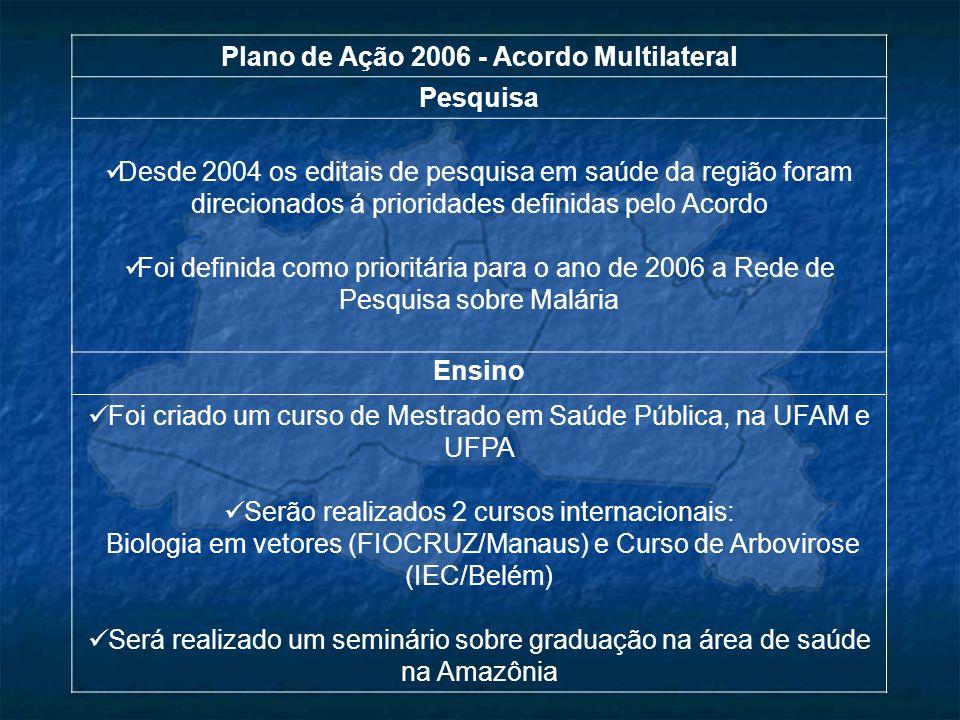 Plano de Ação 2006 - Acordo Multilateral Pesquisa Desde 2004 os editais de pesquisa em saúde da região foram direcionados á prioridades definidas pelo