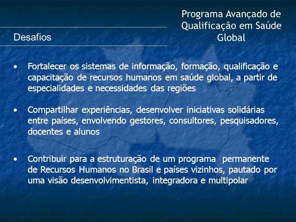 Programa Avançado de Qualificação em Saúde Global Desafios Fortalecer os sistemas de informação, formação, qualificação e capacitação de recursos huma