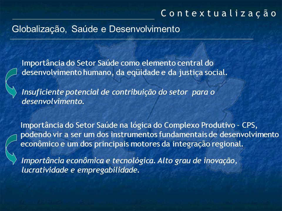 Globalização, Saúde e Desenvolvimento Importância do Setor Saúde como elemento central do desenvolvimento humano, da eqüidade e da justiça social. Ins