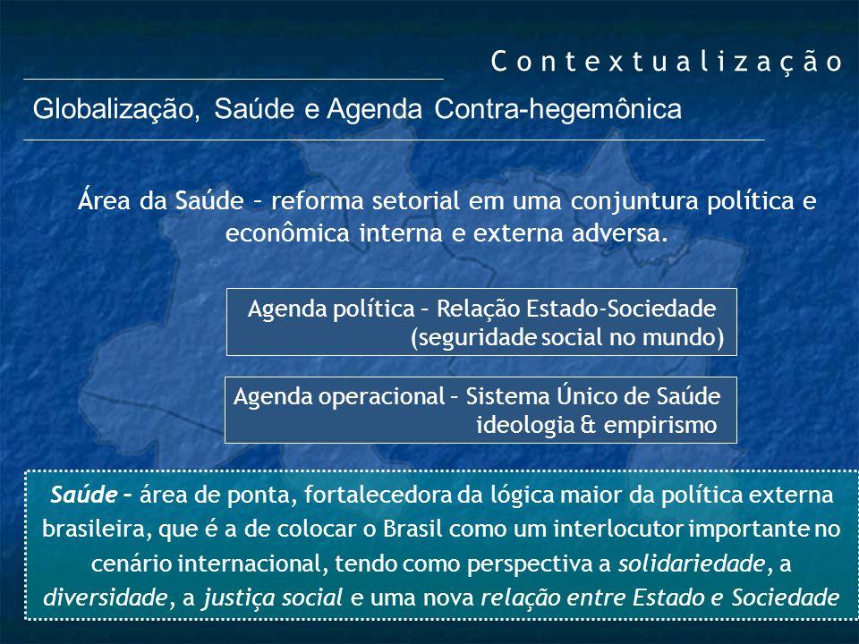 C o n t e x t u a l i z a ç ã o Globalização, Saúde e Agenda Contra-hegemônica Agenda política – Relação Estado-Sociedade (seguridade social no mundo)