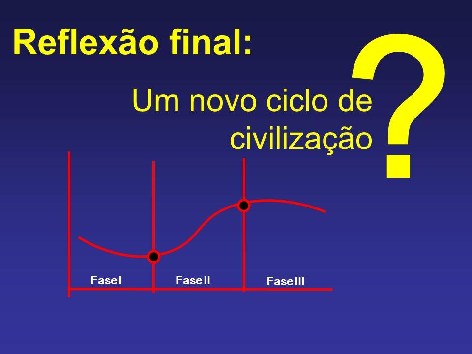 Fase IFase II Fase III Um novo ciclo de civilização ? Reflexão final: