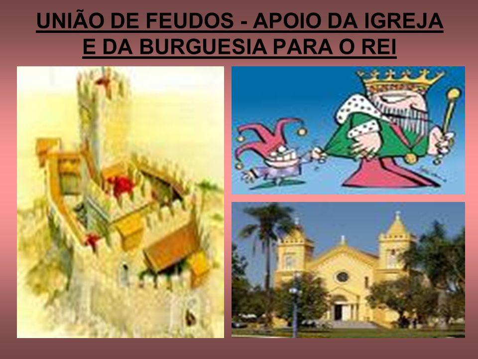 UNIÃO DE FEUDOS - APOIO DA IGREJA E DA BURGUESIA PARA O REI