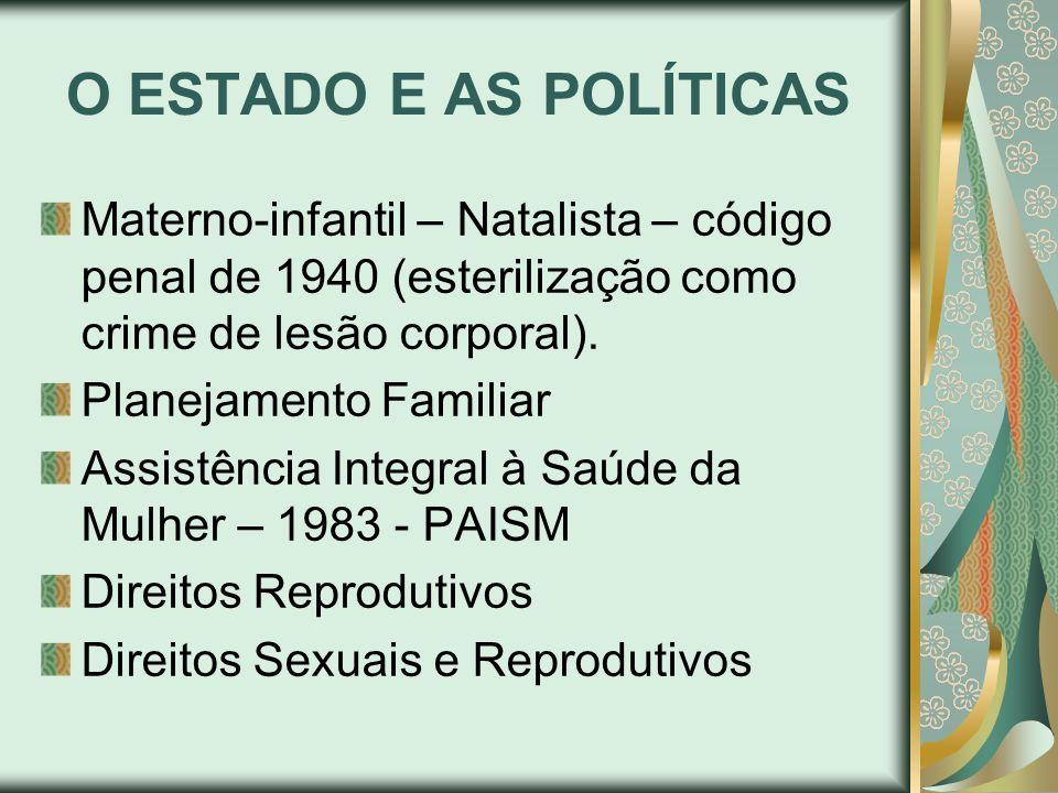 O ESTADO E AS POLÍTICAS Materno-infantil – Natalista – código penal de 1940 (esterilização como crime de lesão corporal). Planejamento Familiar Assist