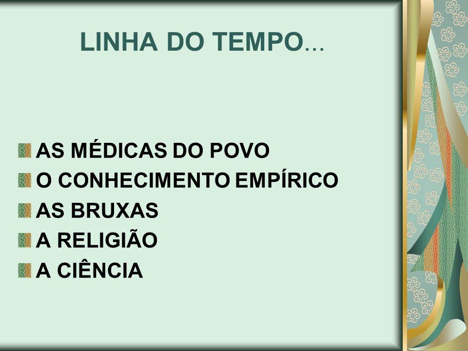 LINHA DO TEMPO... AS MÉDICAS DO POVO O CONHECIMENTO EMPÍRICO AS BRUXAS A RELIGIÃO A CIÊNCIA