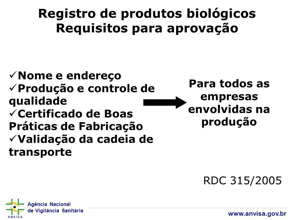 Agência Nacional de Vigilância Sanitária www.anvisa.gov.br Nome e endereço Produção e controle de qualidade Certificado de Boas Práticas de Fabricação