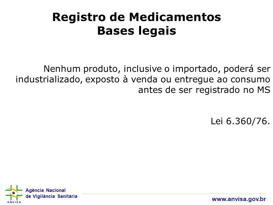 Agência Nacional de Vigilância Sanitária www.anvisa.gov.br Nenhum produto, inclusive o importado, poderá ser industrializado, exposto à venda ou entre