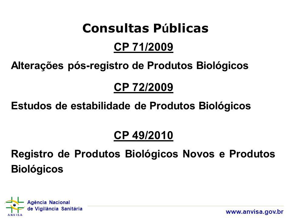 Agência Nacional de Vigilância Sanitária www.anvisa.gov.br CP 71/2009 Alterações pós-registro de Produtos Biológicos Consultas P ú blicas CP 72/2009 E