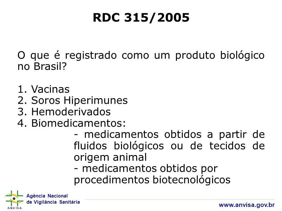 Agência Nacional de Vigilância Sanitária www.anvisa.gov.br RDC 315/2005 O que é registrado como um produto biológico no Brasil? 1. Vacinas 2. Soros Hi