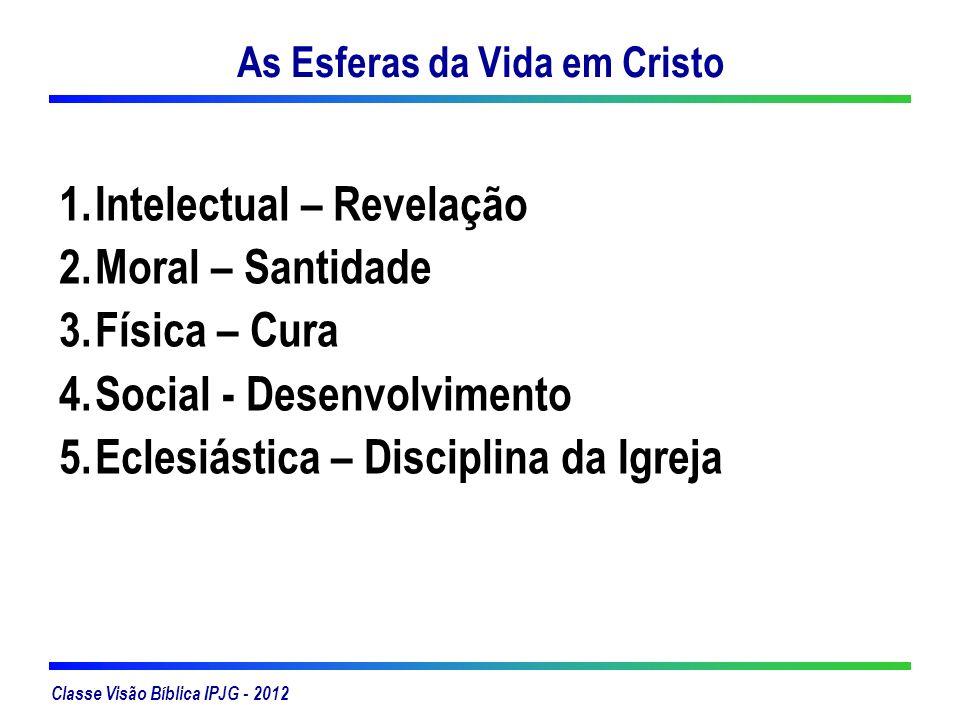 Classe Visão Bíblica IPJG - 2012 As Esferas da Vida em Cristo 1.Intelectual – Revelação 2.Moral – Santidade 3.Física – Cura 4.Social - Desenvolvimento