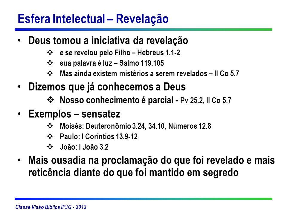 Classe Visão Bíblica IPJG - 2012 Esfera Intelectual – Revelação Deus tomou a iniciativa da revelação e se revelou pelo Filho – Hebreus 1.1-2 sua palav