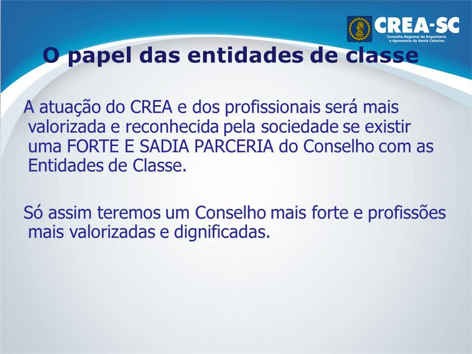 O papel das entidades de classe A atuação do CREA e dos profissionais será mais valorizada e reconhecida pela sociedade se existir uma FORTE E SADIA P