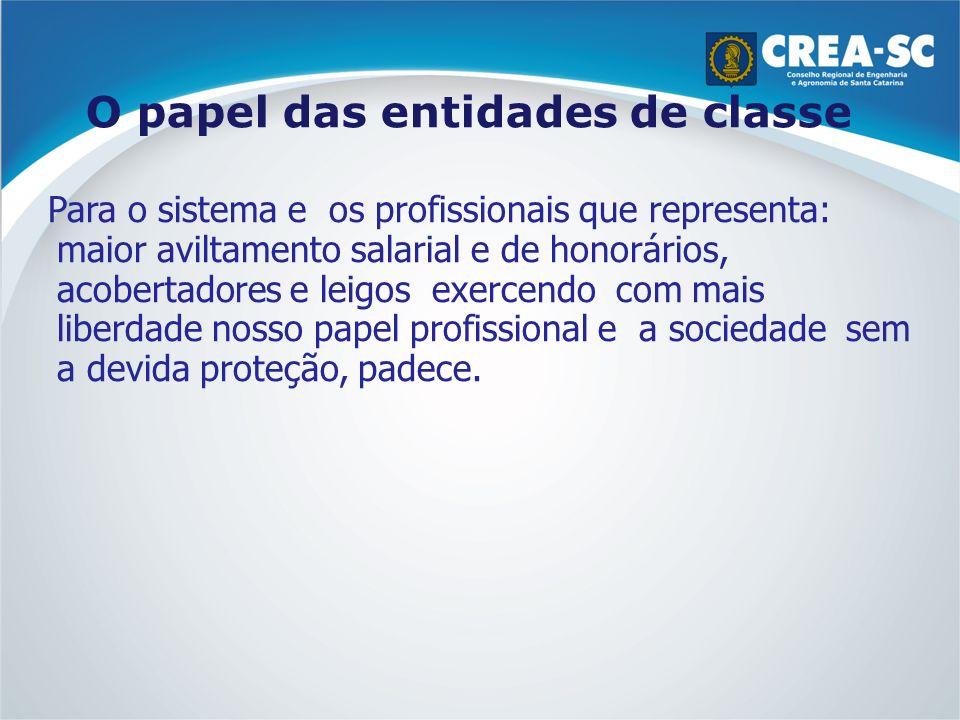 O papel das entidades de classe Para o sistema e os profissionais que representa: maior aviltamento salarial e de honorários, acobertadores e leigos e