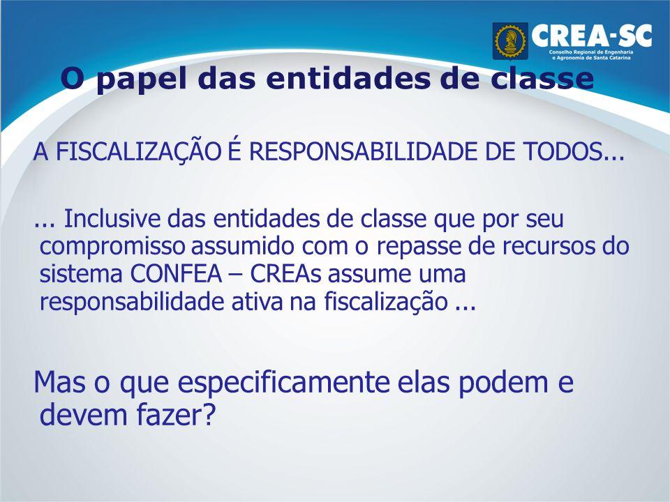 O papel das entidades de classe A FISCALIZAÇÃO É RESPONSABILIDADE DE TODOS...... Inclusive das entidades de classe que por seu compromisso assumido co