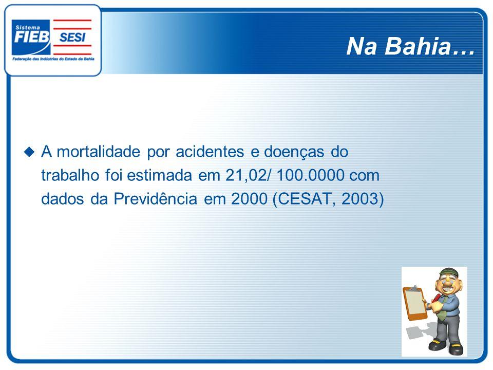 Na Bahia… A mortalidade por acidentes e doenças do trabalho foi estimada em 21,02/ 100.0000 com dados da Previdência em 2000 (CESAT, 2003)