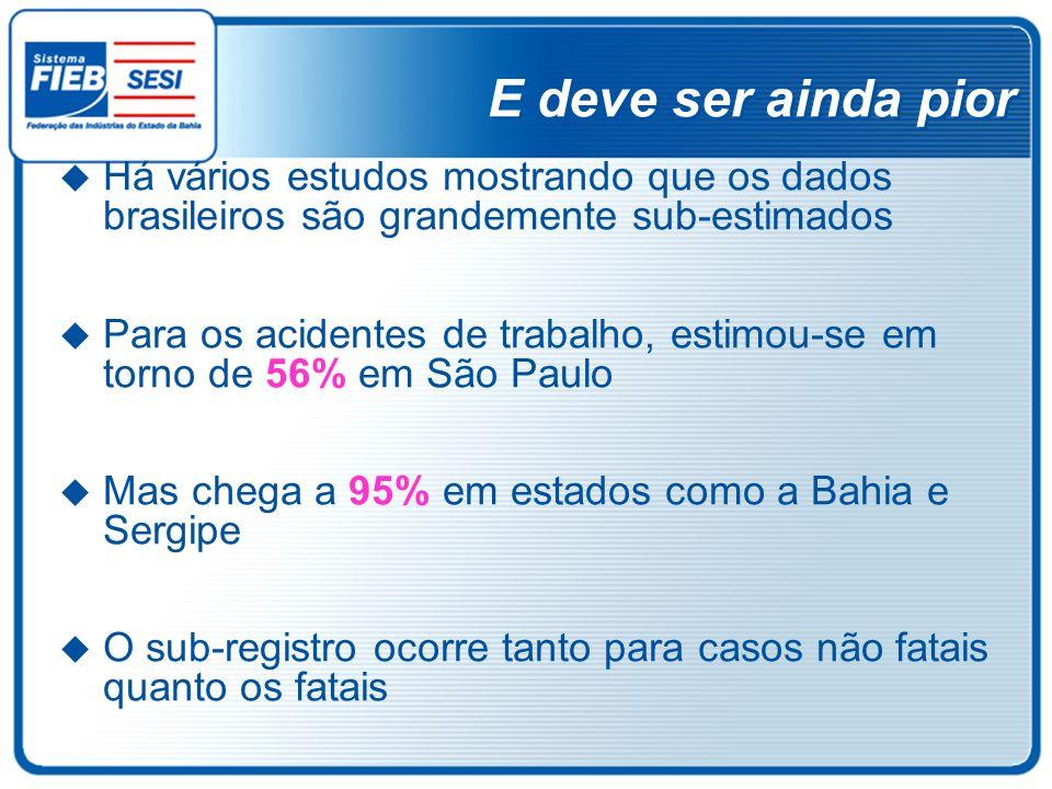 E deve ser ainda pior Há vários estudos mostrando que os dados brasileiros são grandemente sub-estimados Para os acidentes de trabalho, estimou-se em