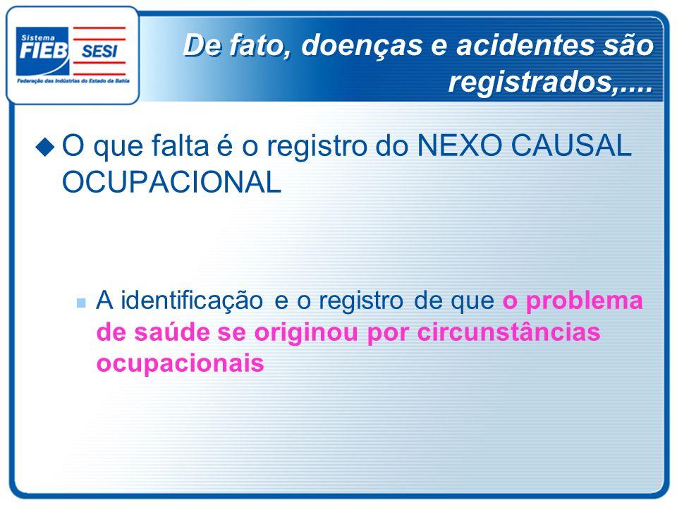 De fato, doenças e acidentes são registrados,.... O que falta é o registro do NEXO CAUSAL OCUPACIONAL A identificação e o registro de que o problema d