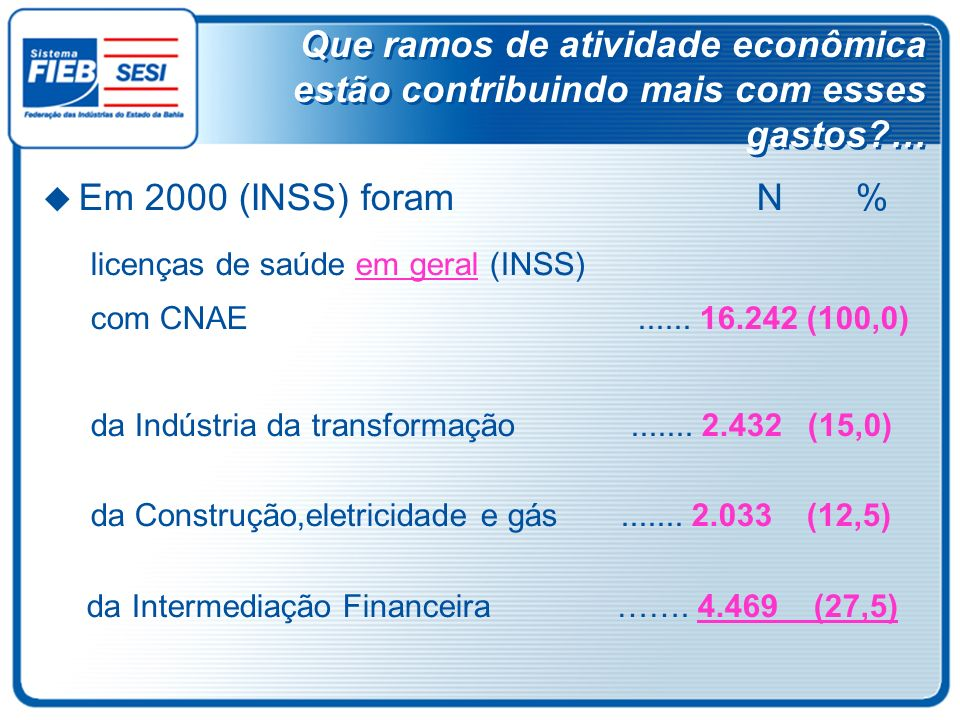 Que ramos de atividade econômica estão contribuindo mais com esses gastos?… Em 2000 (INSS) foram N % licenças de saúde em geral (INSS) com CNAE......