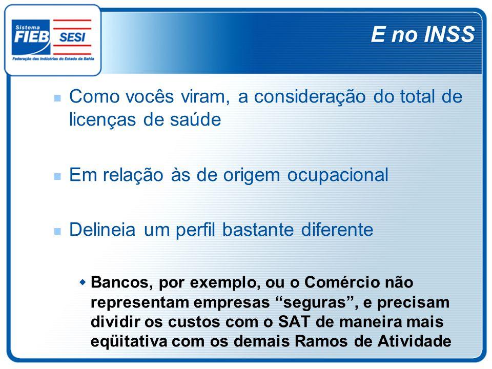 E no INSS Como vocês viram, a consideração do total de licenças de saúde Em relação às de origem ocupacional Delineia um perfil bastante diferente Ban