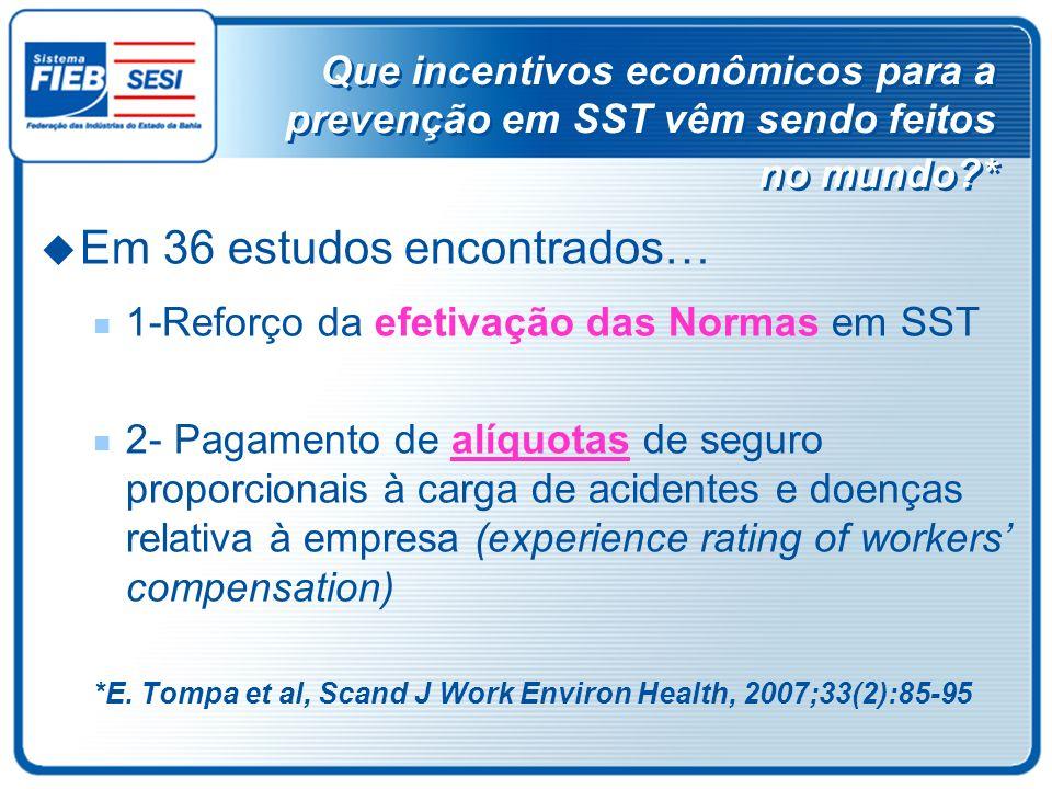 Que incentivos econômicos para a prevenção em SST vêm sendo feitos no mundo?* Em 36 estudos encontrados… 1-Reforço da efetivação das Normas em SST 2-