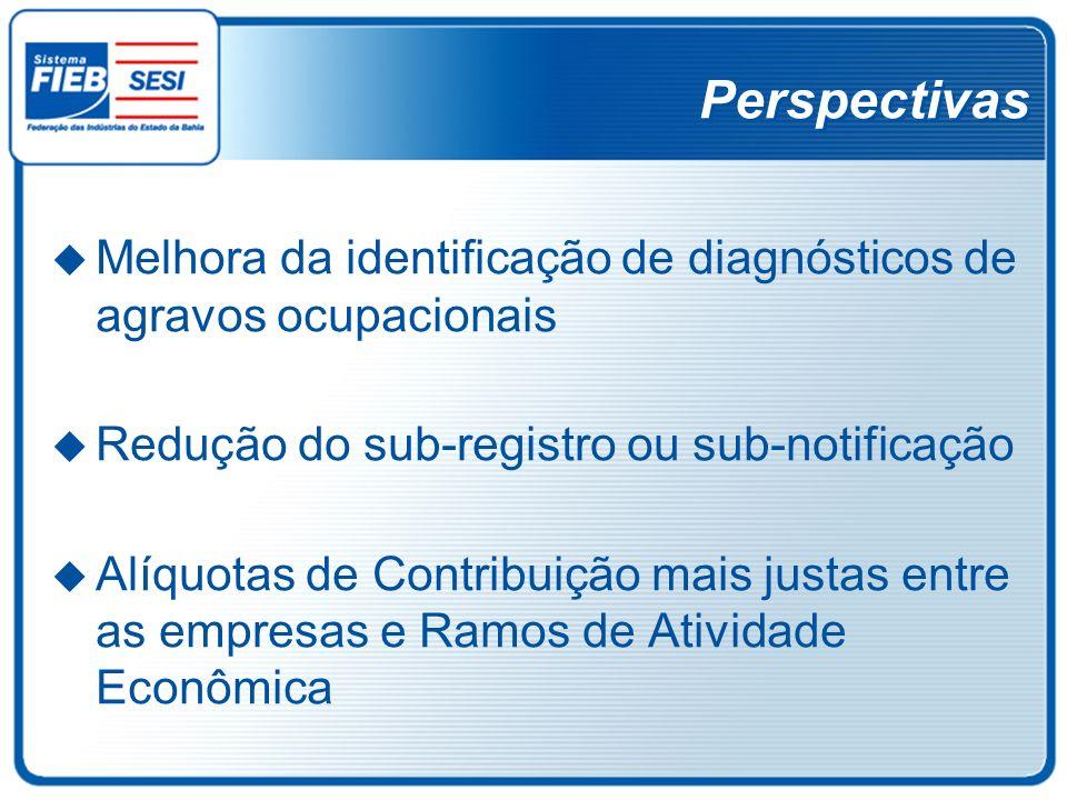 Perspectivas Melhora da identificação de diagnósticos de agravos ocupacionais Redução do sub-registro ou sub-notificação Alíquotas de Contribuição mai