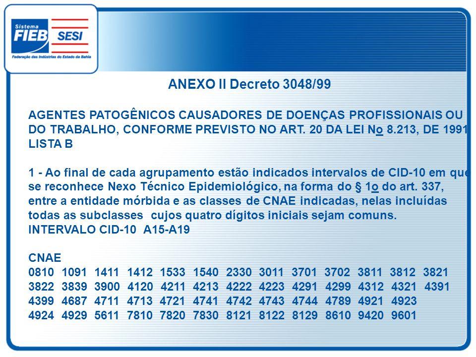 ANEXO II Decreto 3048/99 AGENTES PATOGÊNICOS CAUSADORES DE DOENÇAS PROFISSIONAIS OU DO TRABALHO, CONFORME PREVISTO NO ART. 20 DA LEI No 8.213, DE 1991