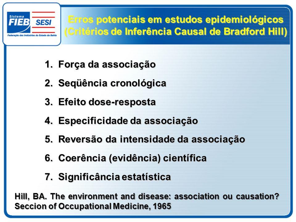 1. Força da associação 2. Seqüência cronológica 3. Efeito dose-resposta 4. Especificidade da associação 5. Reversão da intensidade da associação 6. Co