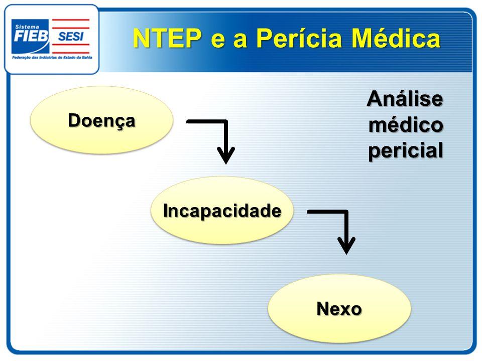 NTEP e a Perícia Médica Análise médico pericial DoençaDoença IncapacidadeIncapacidade NexoNexo