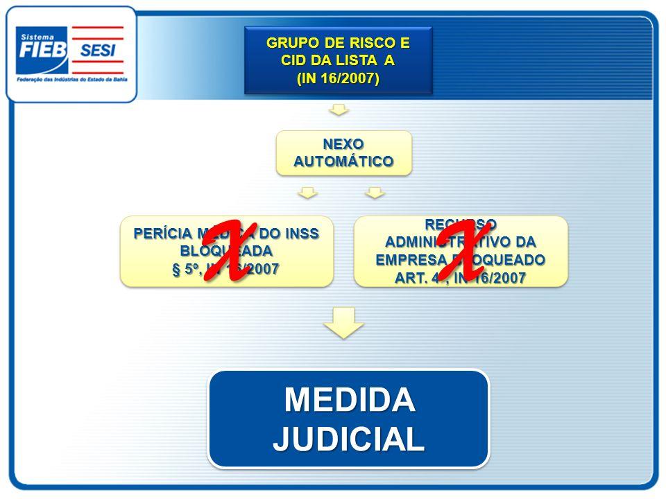 GRUPO DE RISCO E CID DA LISTA A (IN 16/2007) GRUPO DE RISCO E CID DA LISTA A (IN 16/2007) NEXO AUTOMÁTICO MEDIDA JUDICIAL PERÍCIA MÉDICA DO INSS BLOQU