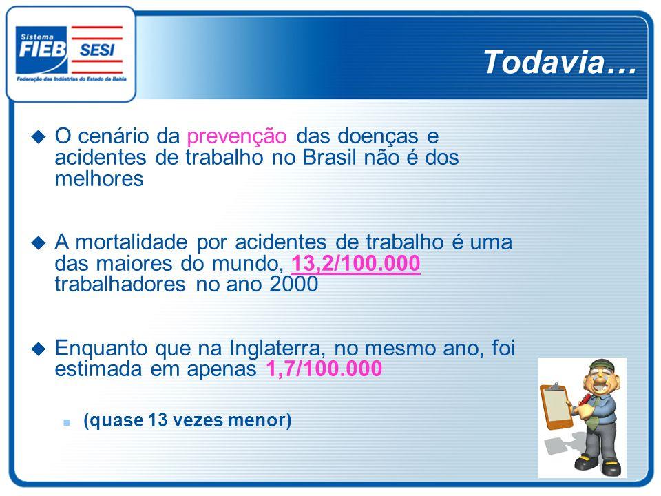 Todavia… O cenário da prevenção das doenças e acidentes de trabalho no Brasil não é dos melhores A mortalidade por acidentes de trabalho é uma das mai